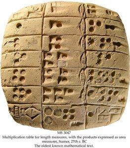 Earliest Mathematical Text   MS 3047