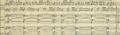 Steve Reich: Variations   MS 5428