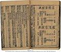 MUKUJOKO-KYO; VIMALA-NIRBHASEA-SUTRA | MS 2547