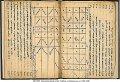 Samaritan Calendar & Liturgical Poem | MS 1999