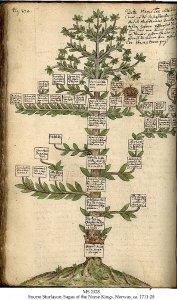 sturlason-saga-norse-kings-ms-2128